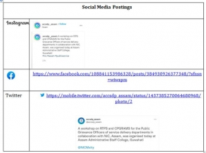 Social media listings of the Event