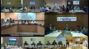 VC session to Assess the poll prepardness by ECI with CEO and all DEOs of HP